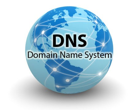 What is a Domain Name System (DNS)